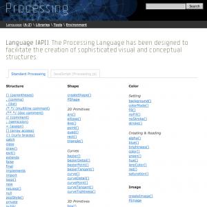 Processing API
